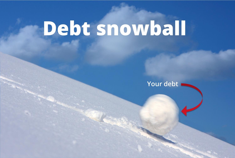 debt snowball method explained