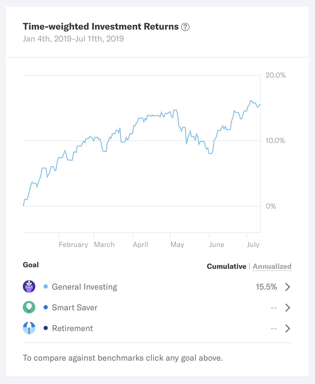 investing with betterment